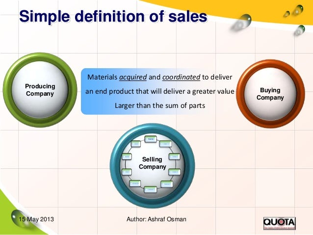 Simple definition of salesBuyingCompanyProspectingQualificationInitial meetingNeeds analysisProduct/Service demoProposal p...