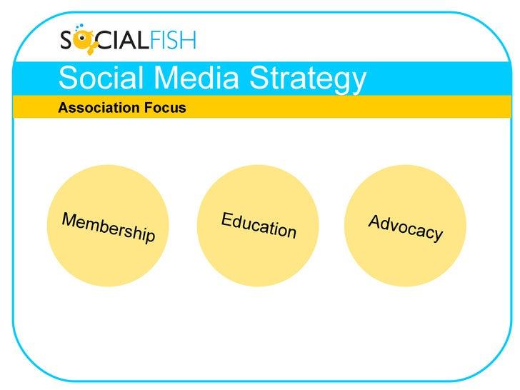 On Social Media Strategy