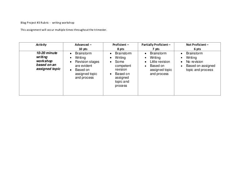 Blog Project #3 Rubric -  writing workshop<br />This assignment will occur multiple times throughout the trimester.<br /><...