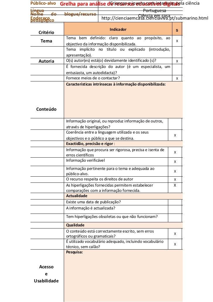 Público-alvo Grelha para análise de recursos educativos digitais ciência                                  Crianças e joven...