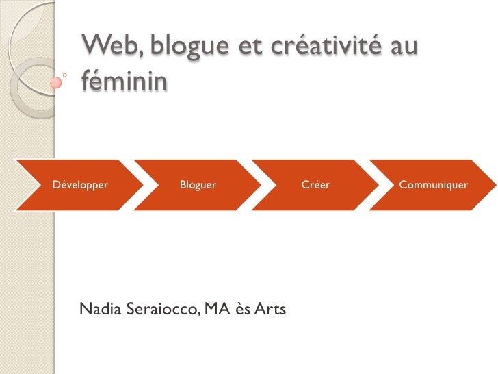 Blogue et créativité
