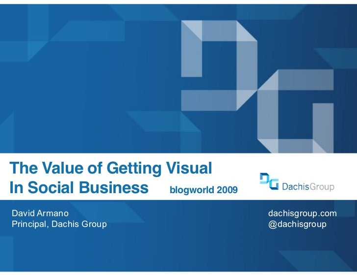 The Value of Visual Thinking in Social Business