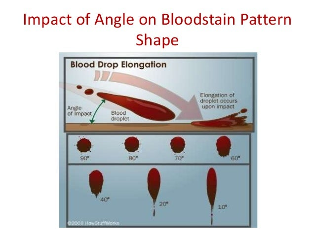 how bloodstain pattern are from