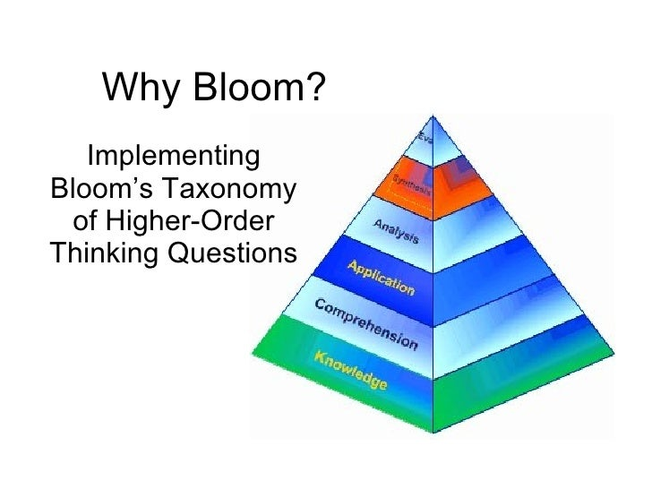 Why Bloom? Implementing Bloom's Taxonomy of Higher-Order Thinking Questions
