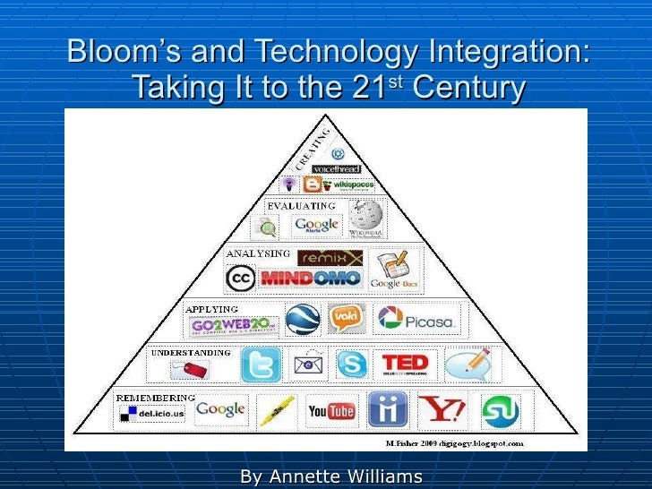 Bloom's and Technology Integration: Taking It to the 21 st  Century By Annette Williams