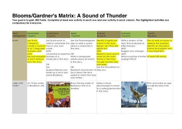 Blooms/Gardners matrix for A Sound of Thunder