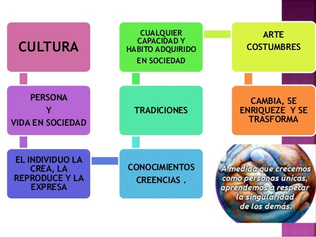 El Mundo 21 Hispano by Fabi?ín Samaniego