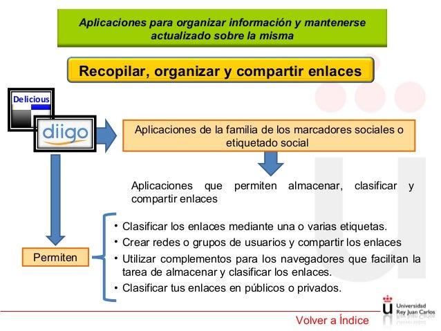 Aplicaciones para organizar información y mantenerse actualizado sobre la misma  Recopilar, organizar y compartir enlaces ...