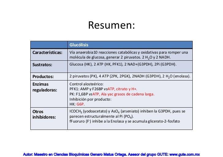 ciclo completo de enantato e stanozolol
