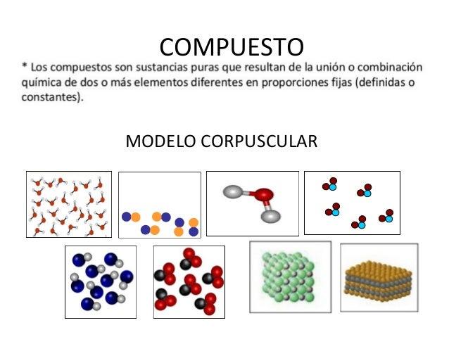 Resultado de imagen para modelos corpusculares