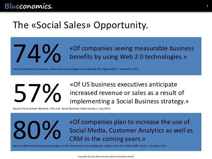 1The «Social Sales» Opportunity.74%                                           «Of companies seeing measurable business    ...