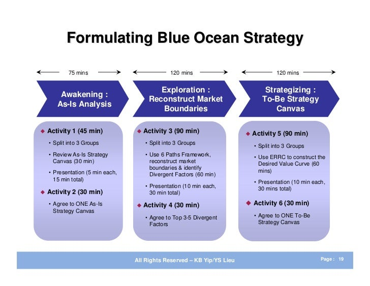 blue ocean essays View this term paper on the blue ocean strategy in marketing he is clearly using the lever of reciprocation he shows a kindness to you asks for nothing but.