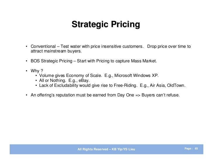 Pricing Strategy Example
