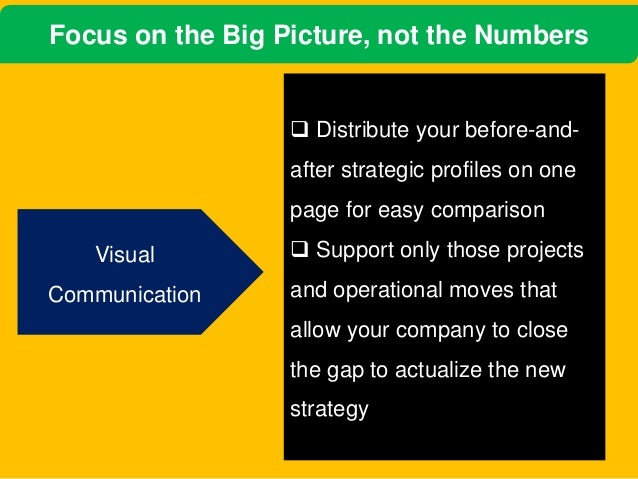 micromax blue ocean strategy The blue ocean strategy offers users a framework for creating uncontested  market  success of micromax, or if other strategies were used for business  growth.