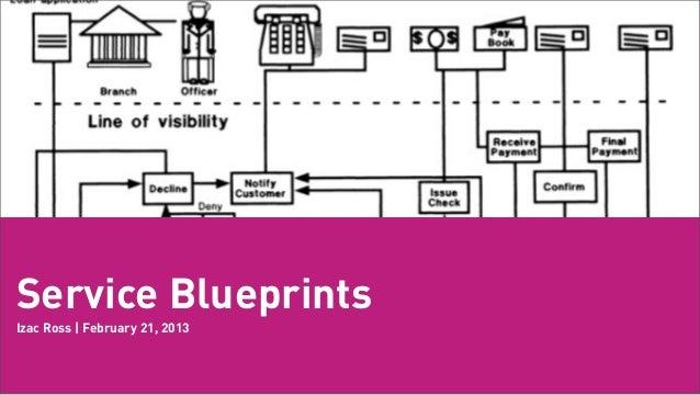 Service Blueprints      Izac Ross | February 21, 2013Tuesday, February 26, 13