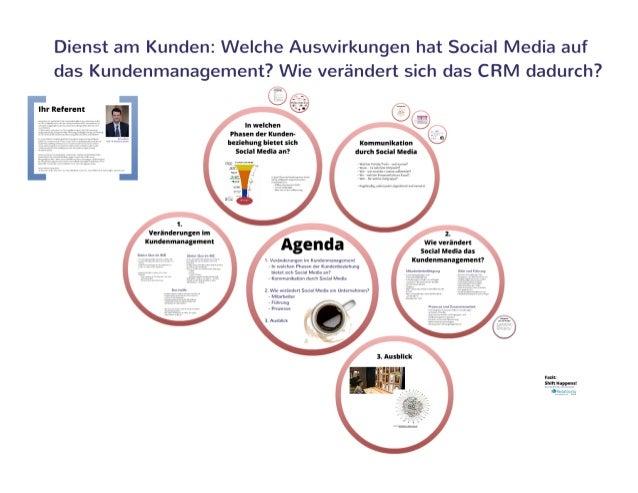 Blum Kundenmanagement und social-media - Auswirkungen_auf_das_Internehmen