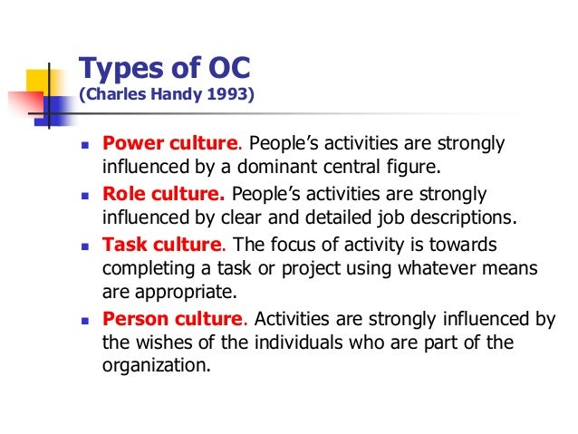 organizational culture by charles handy Understanding organizations offers an extended 'dictionary' of the key concepts -- culture, motivations, leadership understanding organizations charles handy limited preview - 2007 managing for quality.