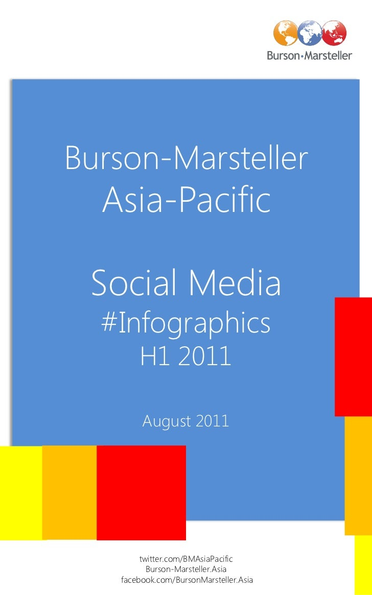 Burson-Marsteller  Asia-Pacific Social Media  #Infographics       H1 2011        August 2011        twitter.com/BMAsiaPaci...