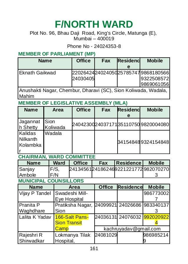 F/NORTH WARDPlot No. 96, Bhau Daji Road, King's Circle, Matunga (E),Mumbai – 400019Phone No - 24024353-8MEMBER OF PARLIAME...