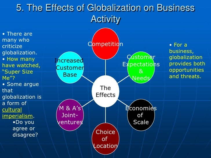 effects of globlization essay Free essay: globalization refers to the absence of barriers that every country had  yes, it has helped to demolish the walls that separated us.