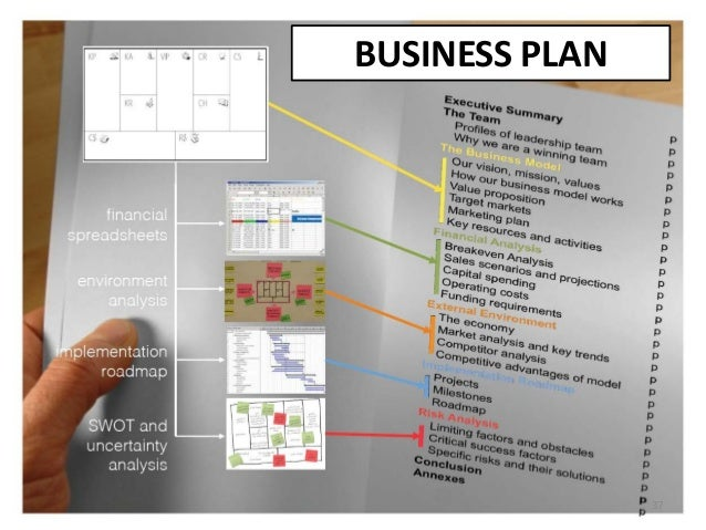Trading business plan