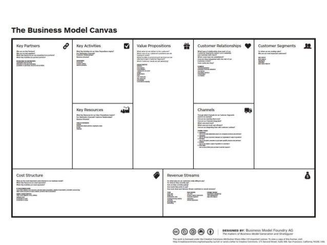 Business Model Generation Workshop