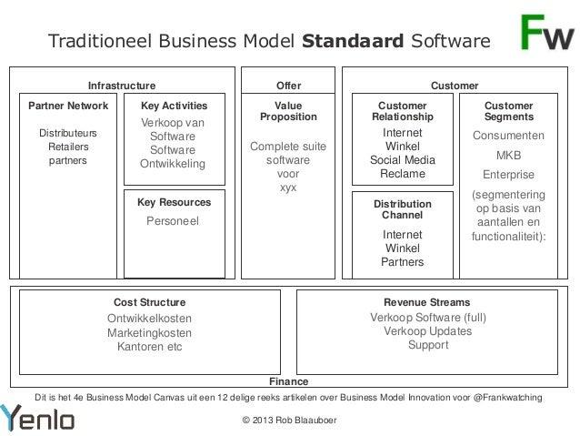 Traditioneel Business Model Standaard Software Finance CustomerInfrastructure Key ActivitiesPartner Network Distributeurs ...