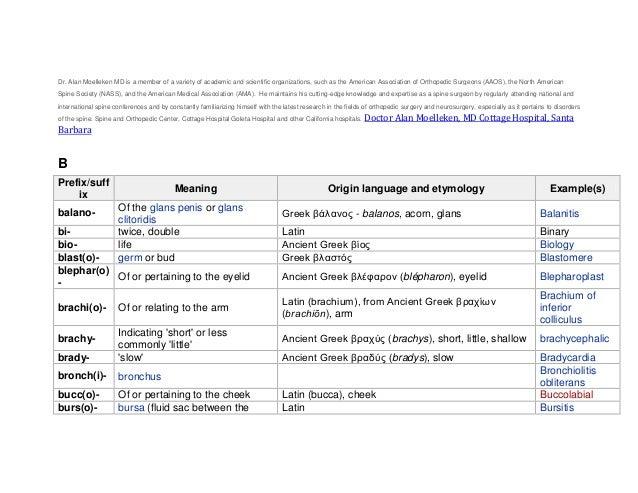 B medical prefixes and suffixes alan moelleken md