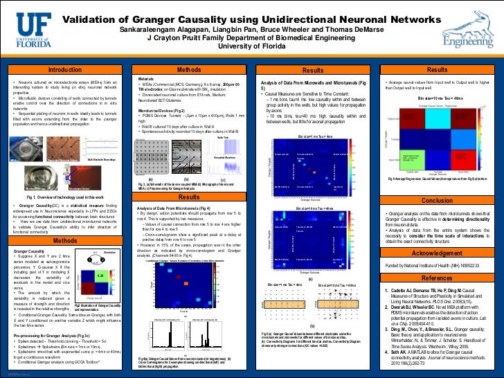 Validation of Granger Causality using Unidirectional Neuronal Networks                                                    ...