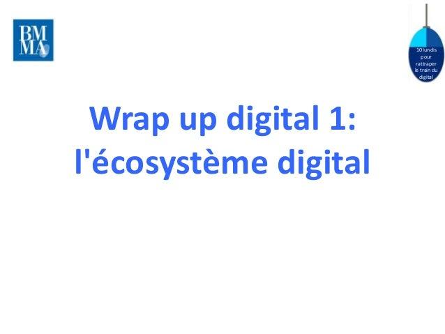 10 lundis  pour  rattraper  le train du  digital  Wrap up digital 1:  l'écosystème digital