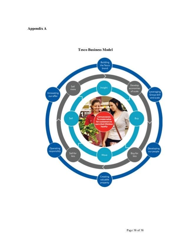 tesco marketing strategy essay