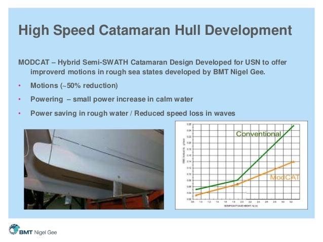 High Speed Catamaran Hull