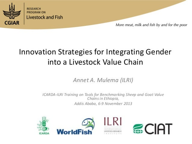 Innovation Strategies for Integrating Gender into a Livestock Value Chain Annet A. Mulema (ILRI) ICARDA-ILRI Training on T...