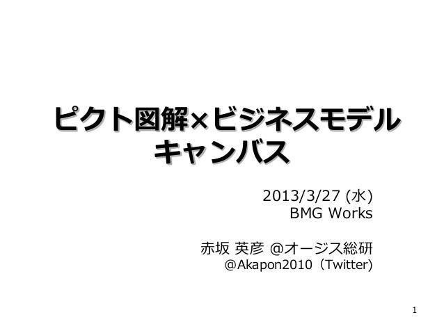 ピクト図解×ビジネスモデル    キャンバス           2013/3/27 (水)              BMG Works     赤坂 英彦 @オージス総研      @Akapon2010(Twitter)         ...