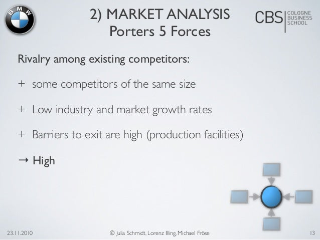 analysis of bmws competitors Audi swot swot analysis audi generally, the largest threat relates to the nature and level of competition in what is a mature industry.