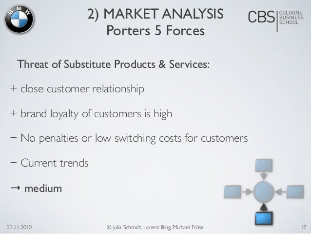bmw porter forces Porter's five forces framework analysis for bmw: the porters 5 forces analysis helps to provide an analysis of the micro environment in which bmw operates daimler chrysler sales of automobiles had declined in almost all the markets.