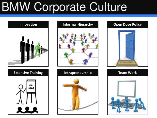 societal culture vs organizational culture Studying the inter-relationships between societal culture, organizational culture, and effective  this definition of culture was adopted for both societal and.
