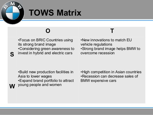 swot toyota yaris Toyota swot swot analysis toyota would you like a lesson on swot analysis strengths  from the small yaris to large trucks.