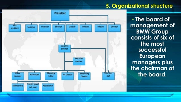 bmw organization structure ppt Shaping organizational culture emphasize the same values as the mission statement and must match the executive mandate for organizational structure and design.
