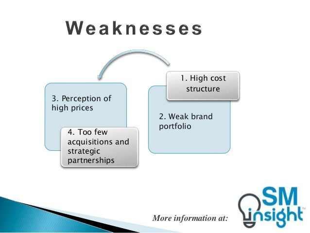 cost leadership strategy weaknesses Discuss the value of using porter's competitive strategies of cost leadership,  to  develop a strategic plan of action that captures opportunities using internal.