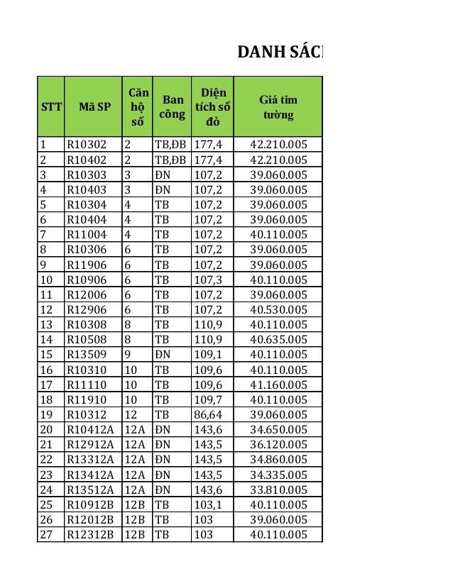 Bảng giá căn hộ royal city tòa r1,r,r3,r4,r5 có sổ đỏ ngay mới ra chung cư royal city 7 2014