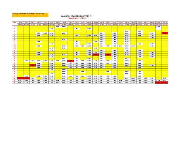 LIÊN HỆ: MS HUYỀN 0936100040 - 0984361335 DANH SÁCH CĂN HỘ TIMES CITY TÒA T9 Cập nhật ngày 17/7/2014 Căn 1 Căn 2 Căn 3 Căn...