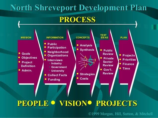 ©1999 Morgan, Hill, Sutton, & Mitchell North Shreveport Development PlanNorth Shreveport Development Plan PEOPLEPEOPLE  V...