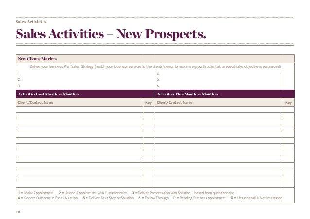 sales activity report template excel