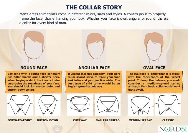 Choose a collar that flatters you for Different types of dress shirt collars