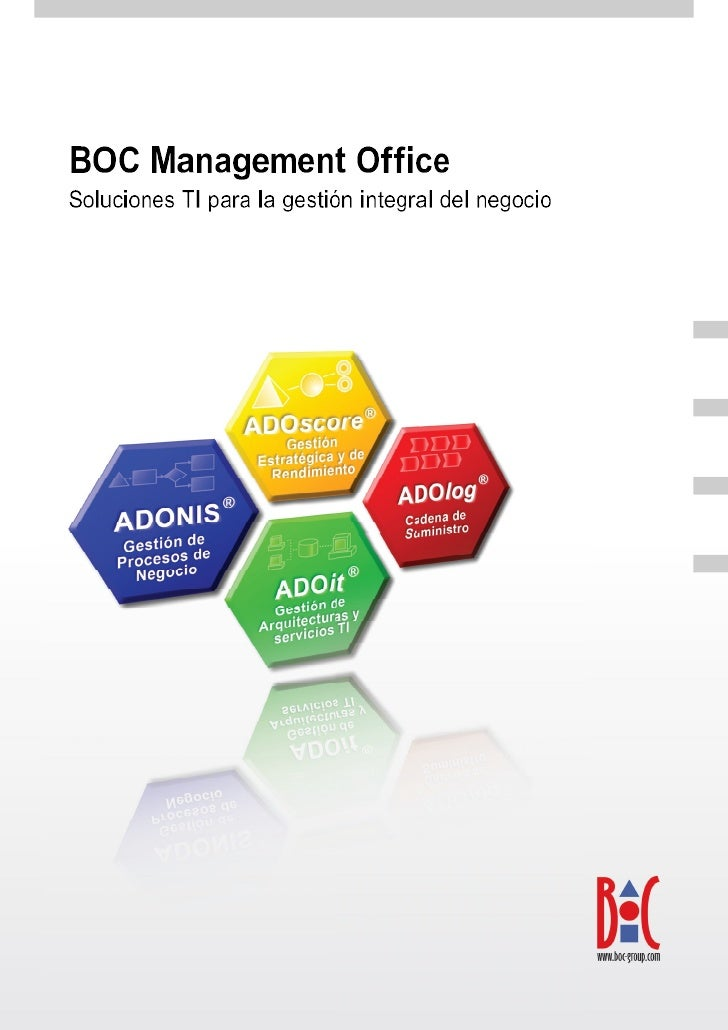 Boc Management Office