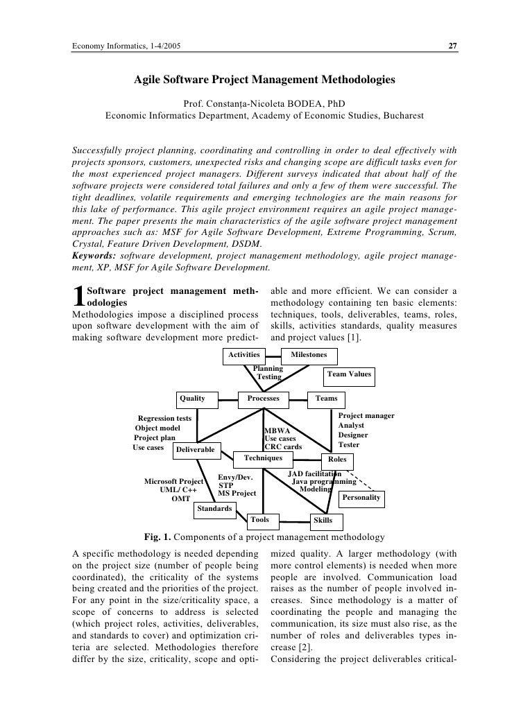 Agile - Agile Software Project Management Methodologies