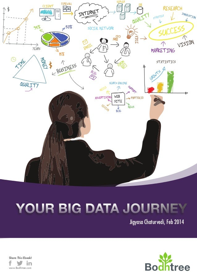 Your Big Data Journey