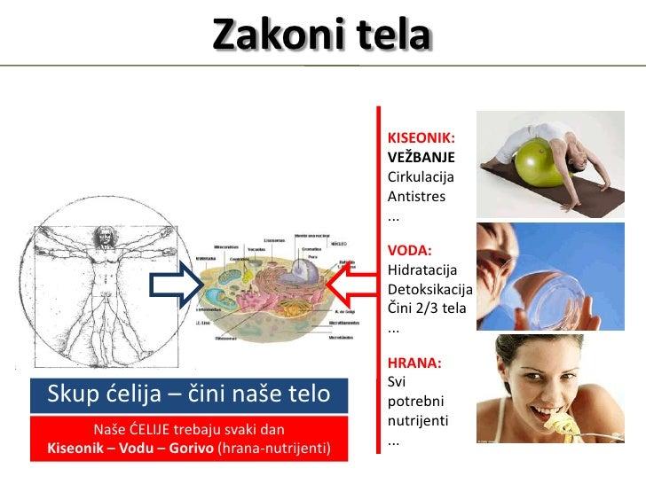 Prezentacija o zdravoj ishrani