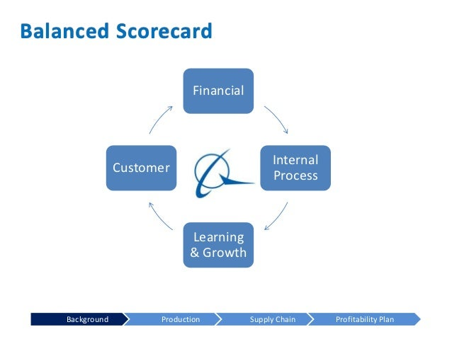 "a balanced scorecard essay Free essay: balance score card assignment a balanced scorecard can be defined as a ""performance management tool which began as a concept for measuring."